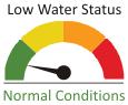 Low Water Status